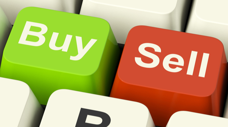 Buy and Sell Classified PHP Script